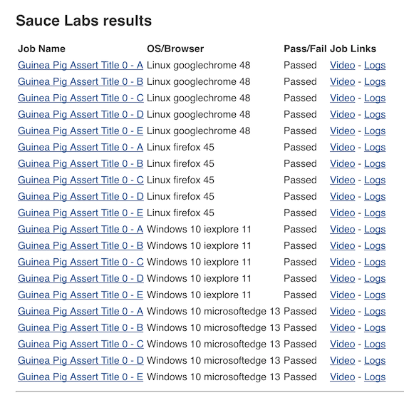 Sauce Labs Results List