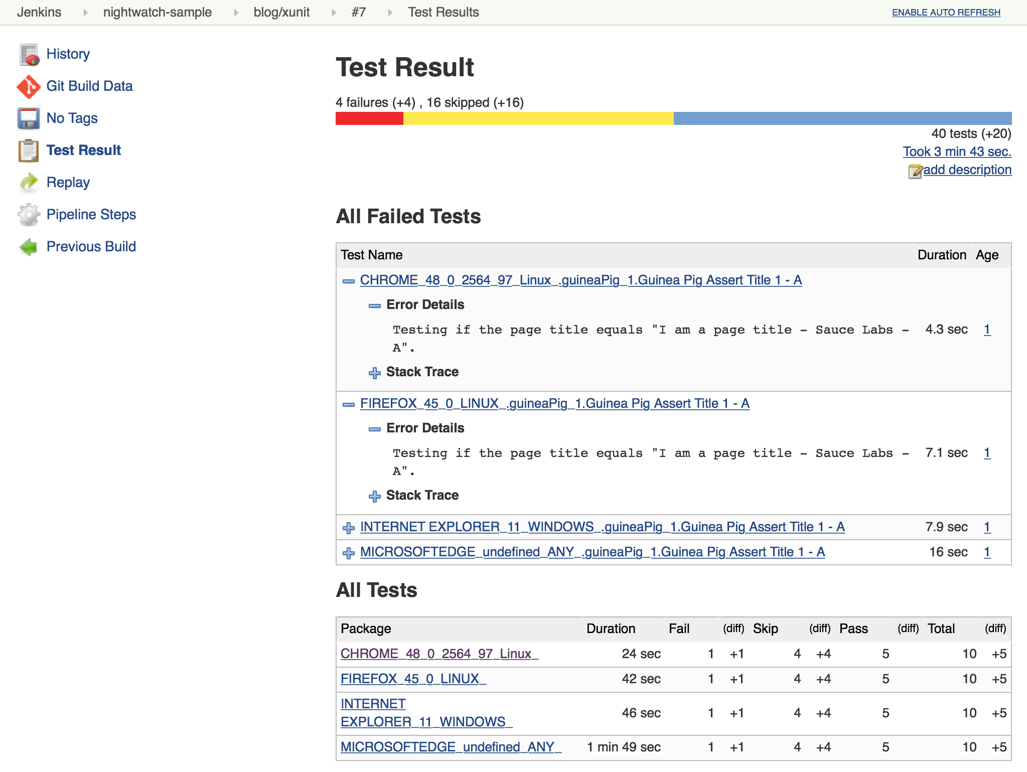 Test reporting with JUnit