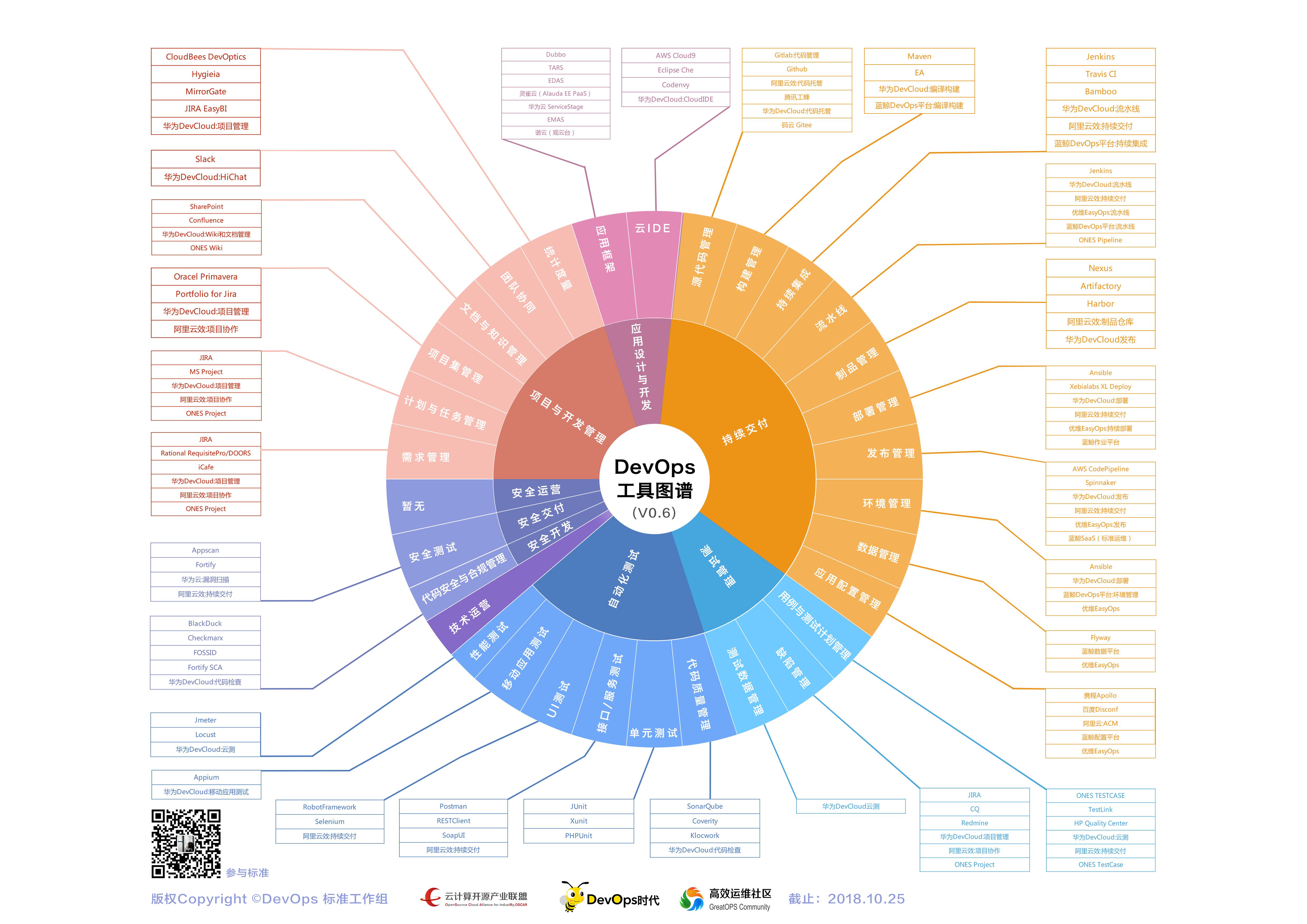 Jenkins Helm Chart Plugin