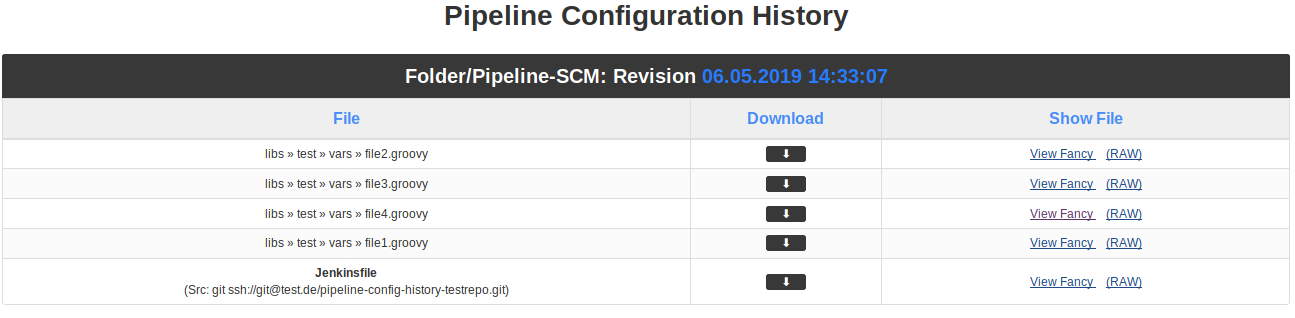 Screenshot of Pipeline Configuration History