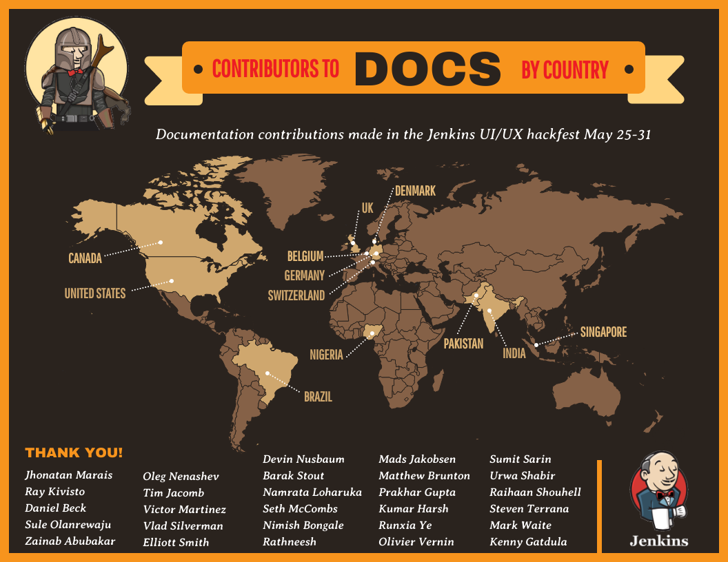 Contributors to Docs by country