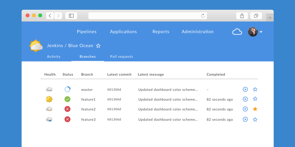 Introducing blue ocean a new user experience for jenkins pull request view pronofoot35fo Choice Image
