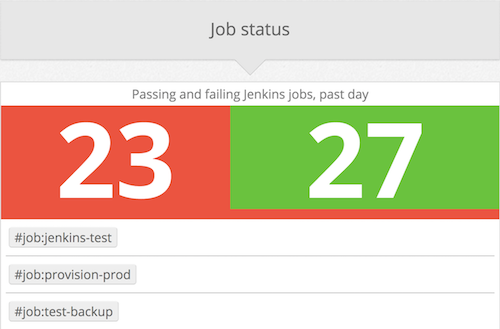 Jenkins jobs tagged by result success or failure